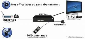 Television Par Satellite Sans Abonnement : d codeurs iptv et wifi int gr bfsat bfsat ~ Edinachiropracticcenter.com Idées de Décoration