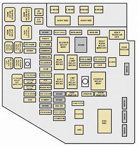 Cadillac Cts  2005 - 2007  - Fuse Box Diagram