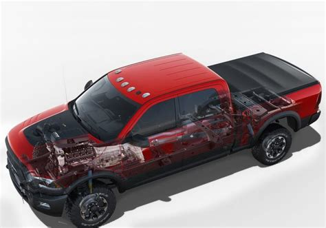 ram power wagon review  specs price colors