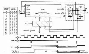 3 To 29 Odd Modulo - Basic Circuit - Circuit Diagram