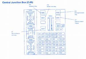 Mercury Sable Ls 2004 Fuse Box  Block Circuit Breaker Diagram  U00bb Carfusebox