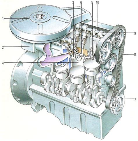 internalcombustionengine esfstream engineering