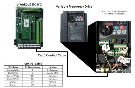 Mitsubishi Vfd Wiring Diagram by Mitsubishi D700 Vfd In Machmotion