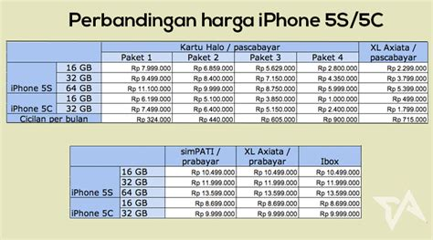 Harga Iphone 5 Xl Indonesia Free Iphone 6 Unlock Canada Software Real 5 Vs 5s Gsmarena Se And Difference Bagus Mana Comparison No Offers Or Surveys