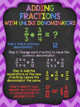 adding fractions   denominators anchor poster