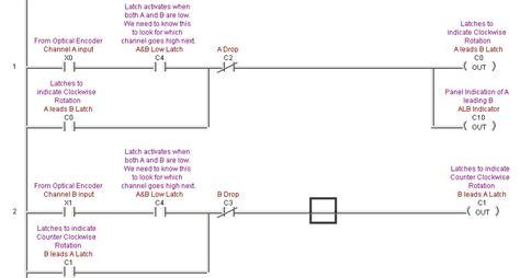 plc decoding optical encoder quantum devices