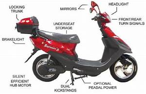 Expresso S Scooter