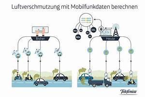 Dsl Geschwindigkeit Berechnen : telef nica mobilfunkdaten zur messung der luftverschmutzung ~ Themetempest.com Abrechnung