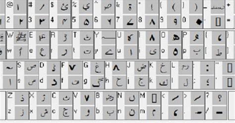 Urdu Phonetic Keyboard Layout V4.65 For Windows