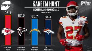 Chiefs rookie RB Hunt is NFL's top graded running back ...