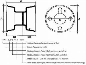 Lochkreis Berechnen 5 Loch : quad felgen atv felgen hilfe f r das finden der passenden felgen f r quad oder atv ~ Themetempest.com Abrechnung