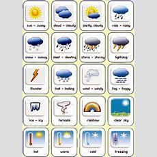 Weather Vocabulary  English  Vocabulary Flashcards  Pinterest  Anglais, Vocabulaire Anglais