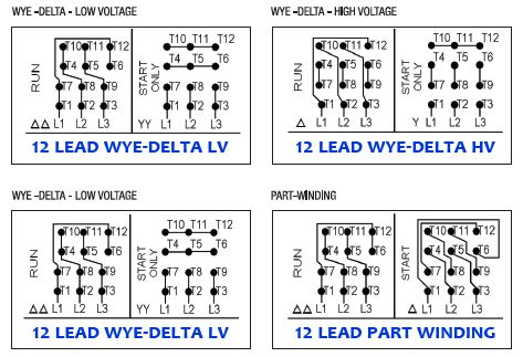 Wiring Diagram For 12 Lead 480 Volt Motor by Three Phase Electric Motor Wiring Diagrams Dealers