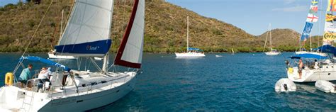Boat Financing New Vs Used by Boating Directory