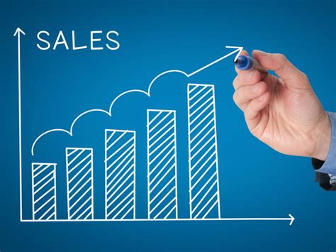 Sale Images The Abcs And Abms Of Sales X5 Management Sales And