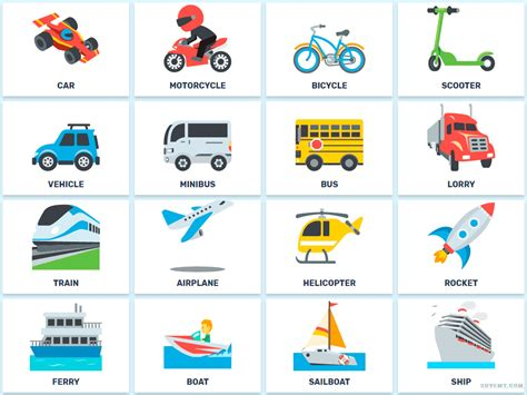 Means Of Transportation Clipart Free Download Clip Art