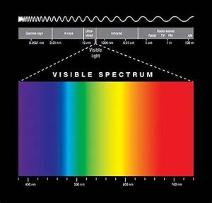 What Is Infrared Radiation  Ir