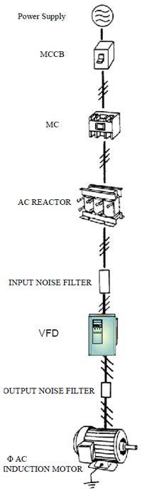vfd harmonic filter wiring diagram vfd filter diagram 18 wiring diagram images wiring