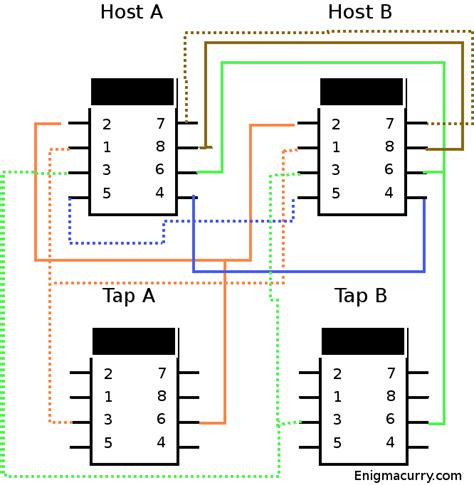 Creating Passive Network Tap Anandtech Forums