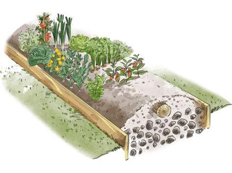 Mon Jardin En Permaculture by 85 Best Images About Jardin On Pinterest Planters