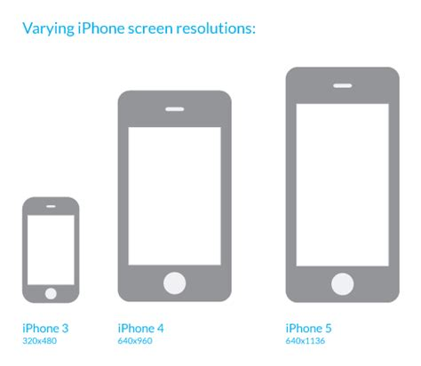 iphone screen size how apple could make the move to 4 7 quot iphone displays