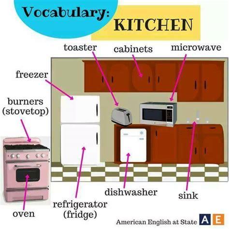 Kitchen Vocabulary by Kitchen Vocabulary In Pdf Docs