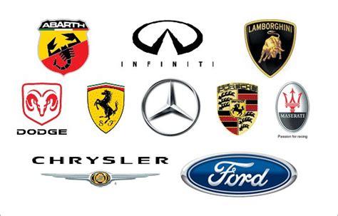 Expensive Car Logos
