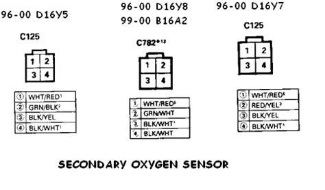 Honda Acura Engine Wiring Sensor Connector Guide