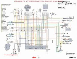 Arctic Cat 500 Wiring Diagram : review of arctic cat 500 4x4 2007 pictures live photos ~ A.2002-acura-tl-radio.info Haus und Dekorationen