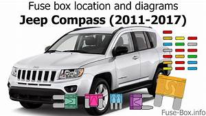 Fuse Box Location And Diagrams  Jeep Compass  Mk49  2011-2017