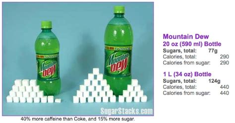 why you must never drink mountain dew again you 39 d never