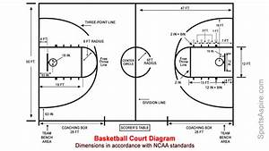 32 Basketball Court Diagram With Labels
