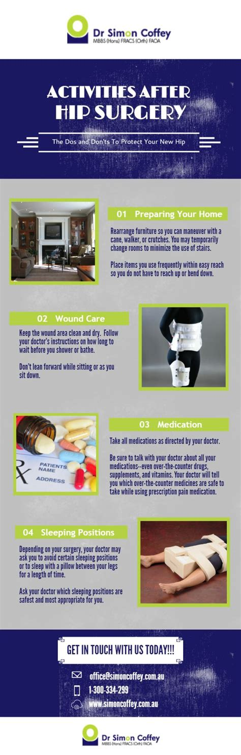hip recovery replacement surgery total dr simon dos coffey cane tips walker hipreplacement don replacements australia rearrange maneuver preparing protect