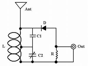 capacitor tuning simplest fm to 935mhz electrical With nostalgic crystal radio circuit