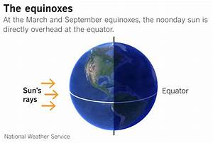 Spring Starts Thursday With The Vernal Equinox  What Does