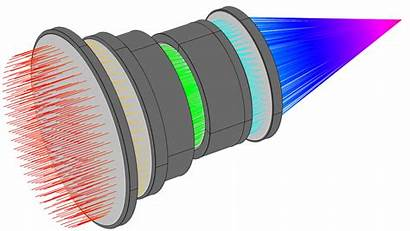 Ray Lens Optics System Gauss Double Tracing