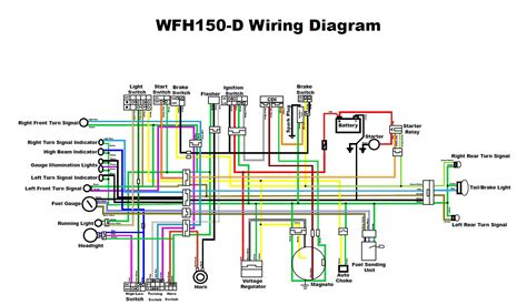 Kazuma Falcon 110 Wiring Diagram - Diagrams online on