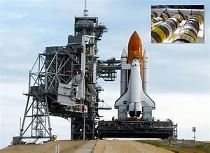 The Aeronautics of the Space Shuttle | NASA