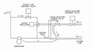 Mixing Valve Piping Diagram