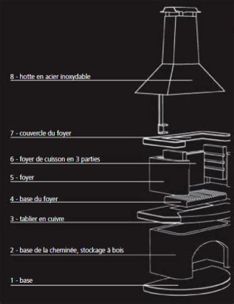 dimension plan de travail cuisine barbecue à hotte barbecue techni contact