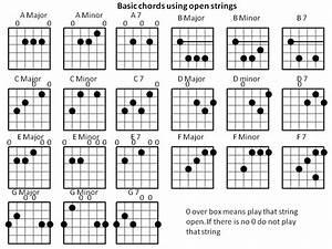 Teaching Yourself Guitar