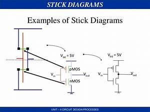 Circuit Design - How To Draw Stick Diagram Of A Function