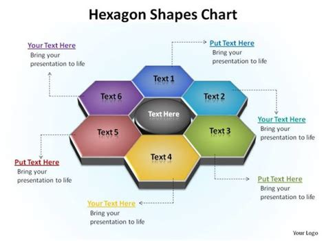 hexagon shapes showing relationships chart