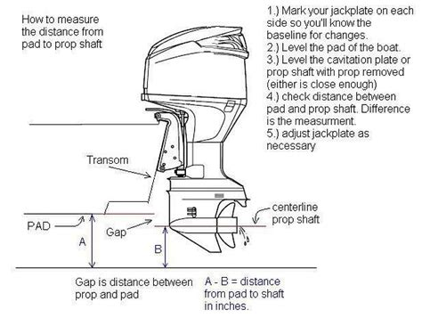 Speed Boat Length by How To Measure Boat Motor Shaft Lenght 171 All Boats