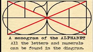 Every Letter And Number Of The Alphabet Can Be Found In