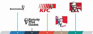 Less is more: our analysis of top logo redesigns ...