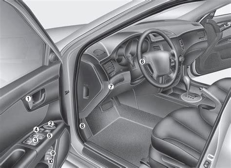 security system 2002 kia optima interior lighting kia optima interior overview your vehicle at a glance kia optima owners manual