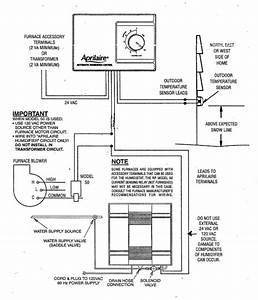 Electrical Wiring   9rqhd Intertherm Furnace Damper Wiring  Electric Furnace Thermostat Wiring