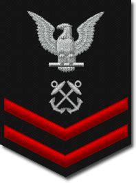Boatswain General Call by Boatswain Mates