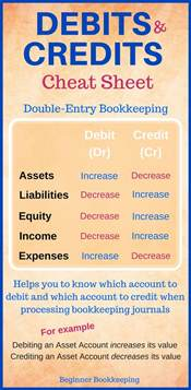 Excel Accounting Templates Debits And Credits